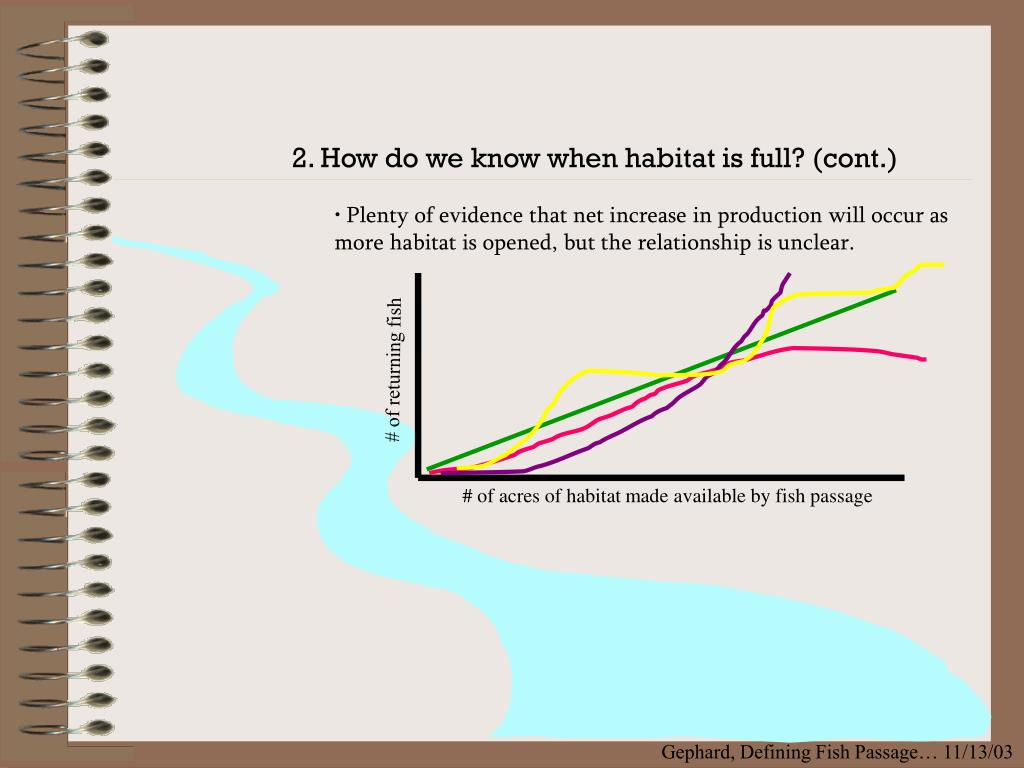 2. How do we know when habitat is full? (cont.)