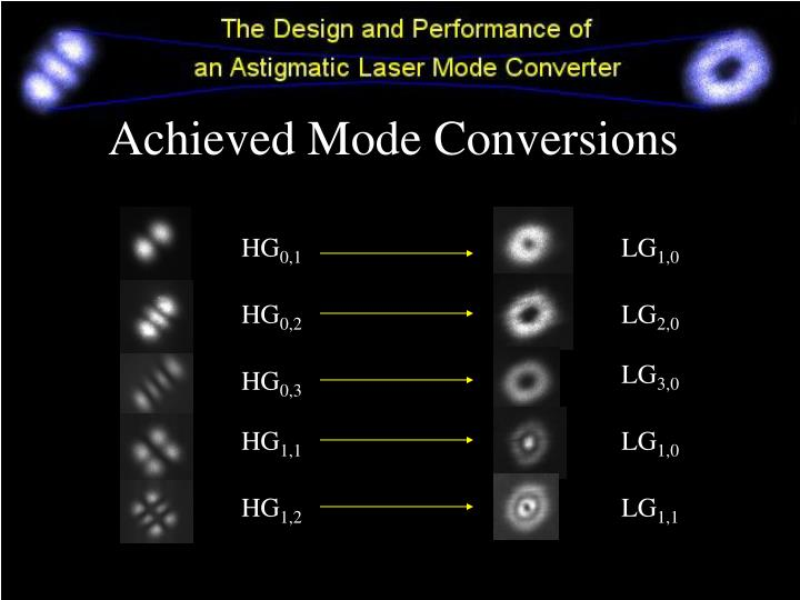 Achieved Mode Conversions