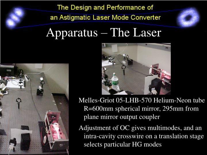 Apparatus – The Laser