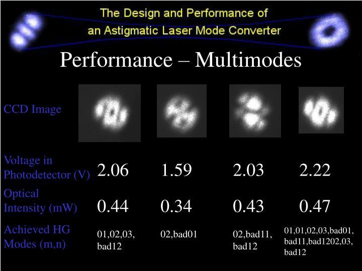 Performance – Multimodes