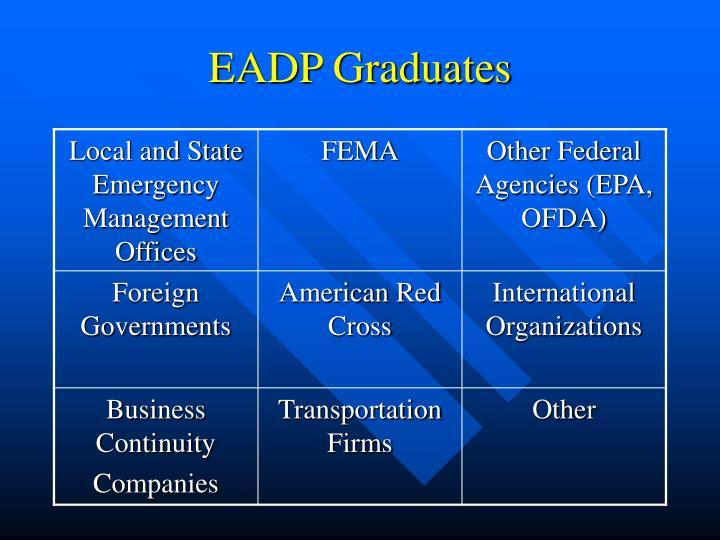 EADP Graduates
