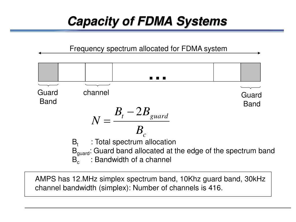 Capacity of FDMA Systems