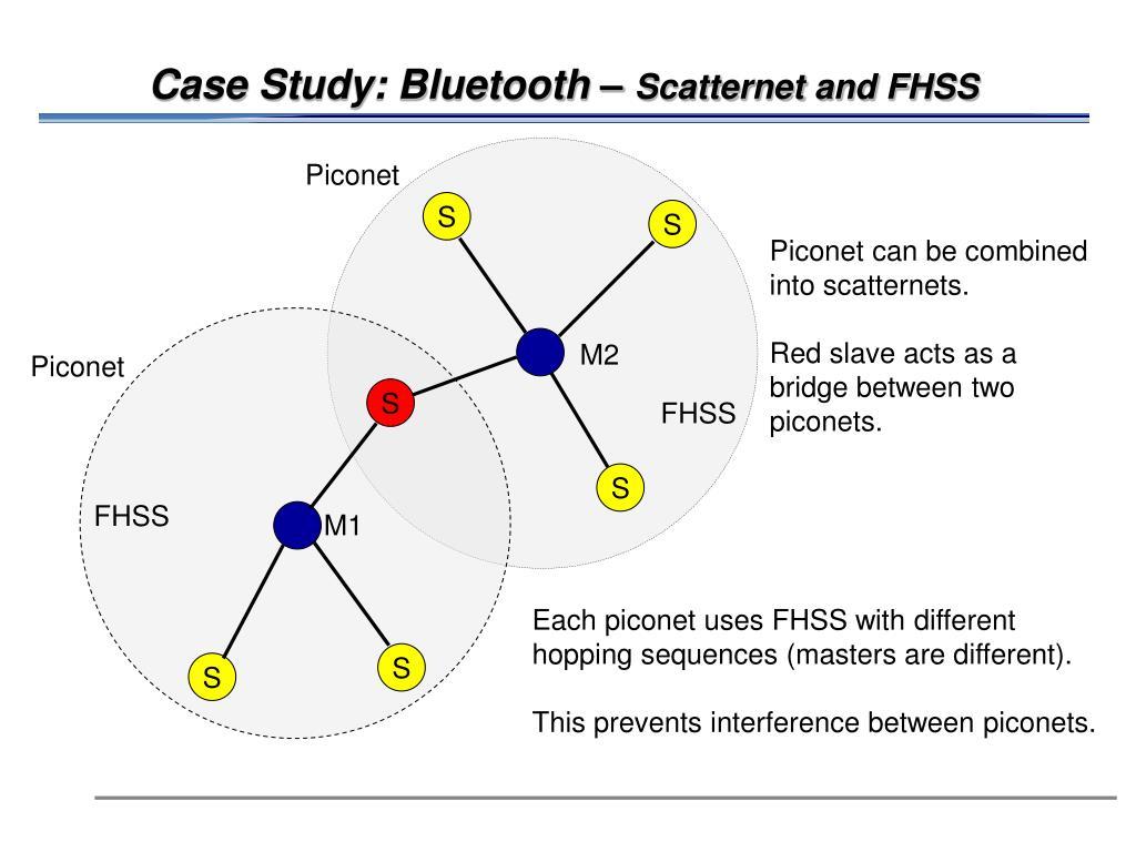 Case Study: Bluetooth –