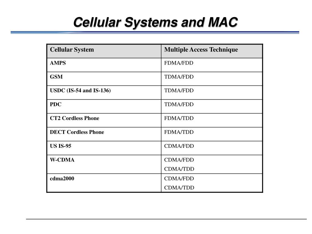 Cellular Systems and MAC