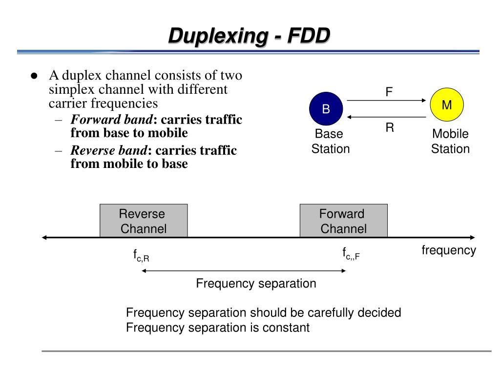 Duplexing - FDD