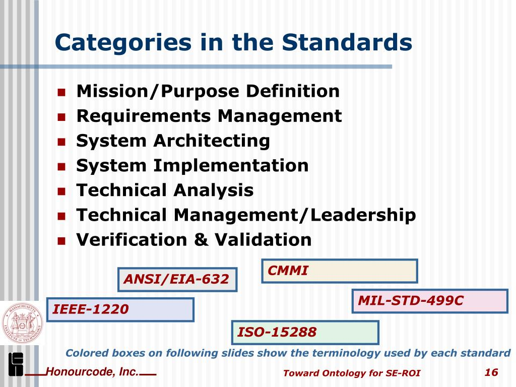 Categories in the Standards