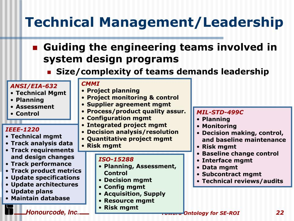 Technical Management/Leadership