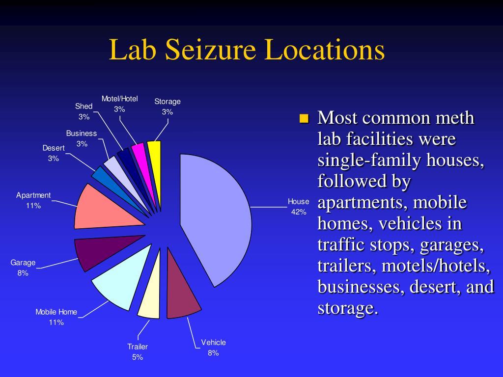 Lab Seizure Locations