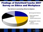 findings of deloitte touche 2007 survey on ethics and workplace