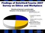 findings of deloitte touche 2007 survey on ethics and workplace21