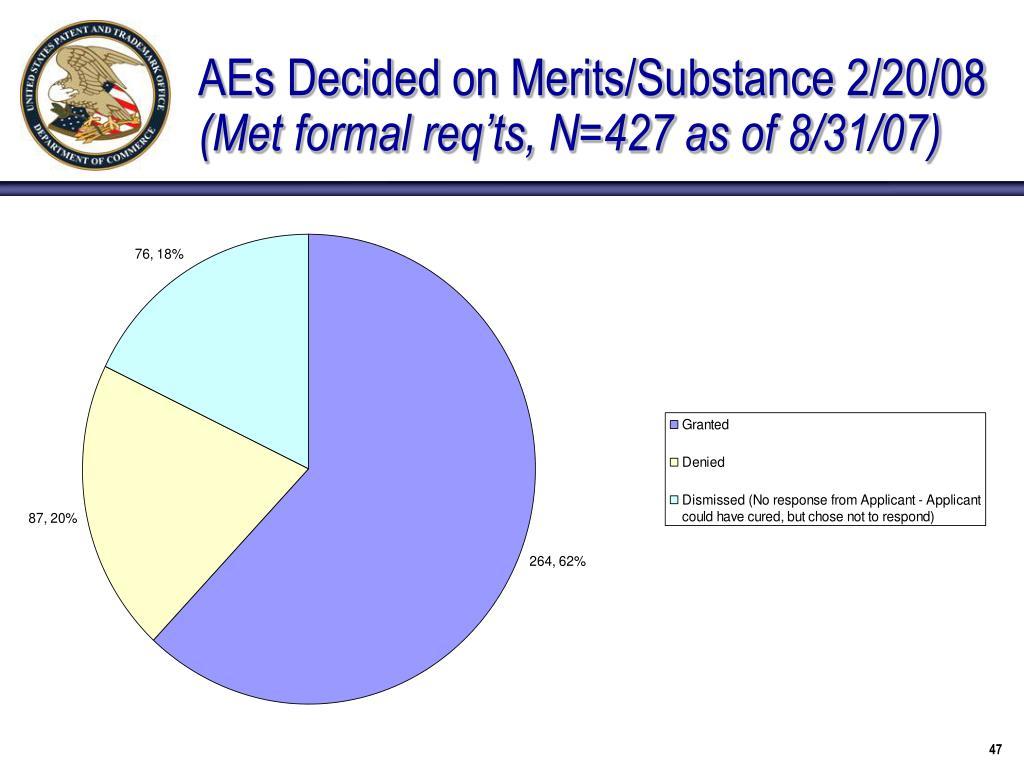 AEs Decided on Merits/Substance 2/20/08