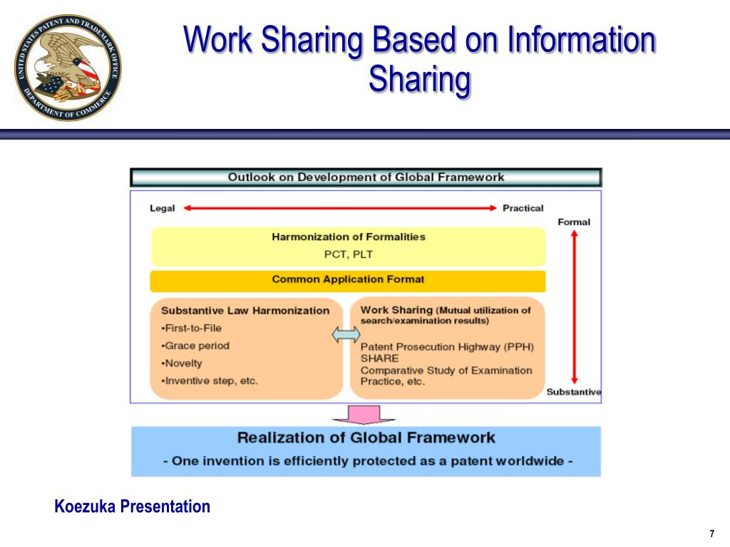 Work Sharing Based on Information Sharing