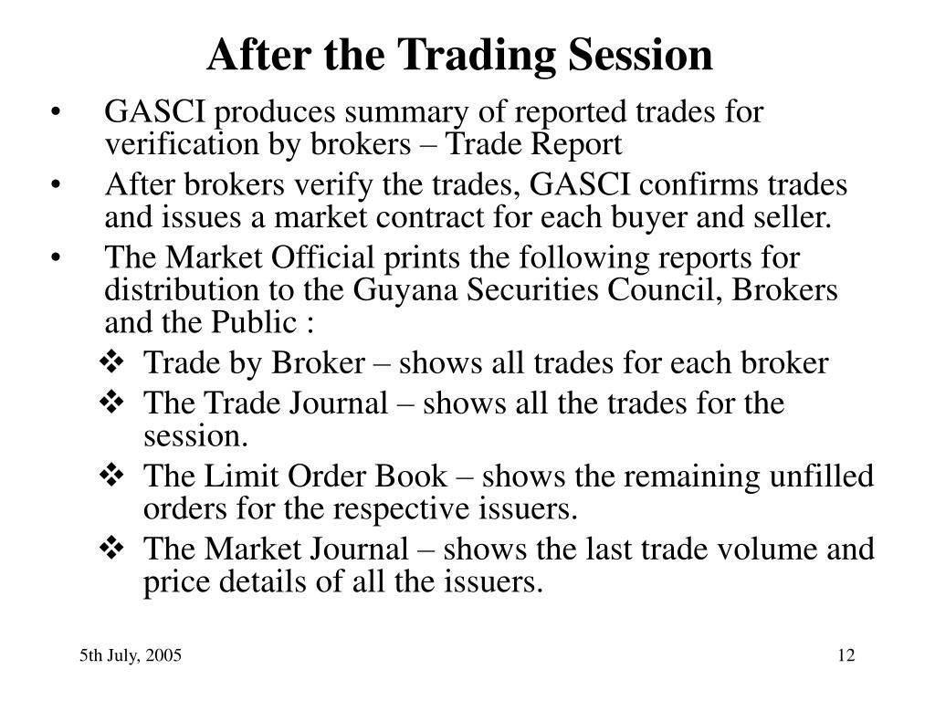 After the Trading Session