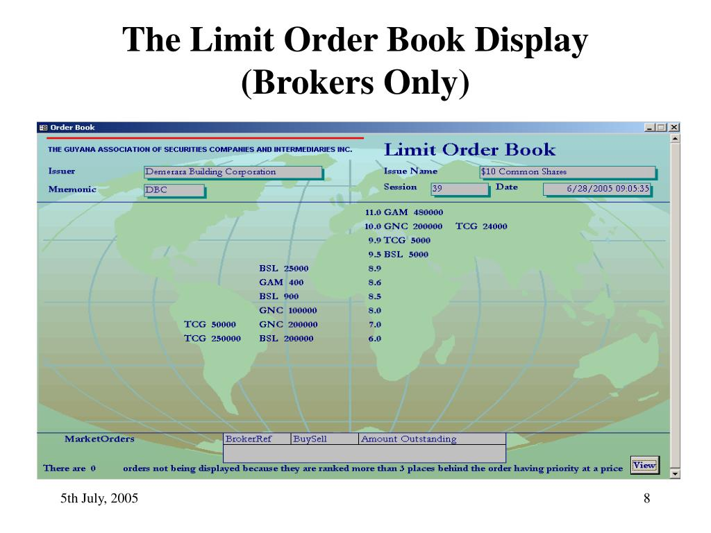 The Limit Order Book Display