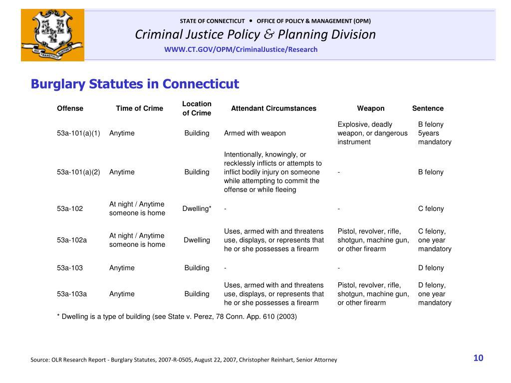 Burglary Statutes in Connecticut