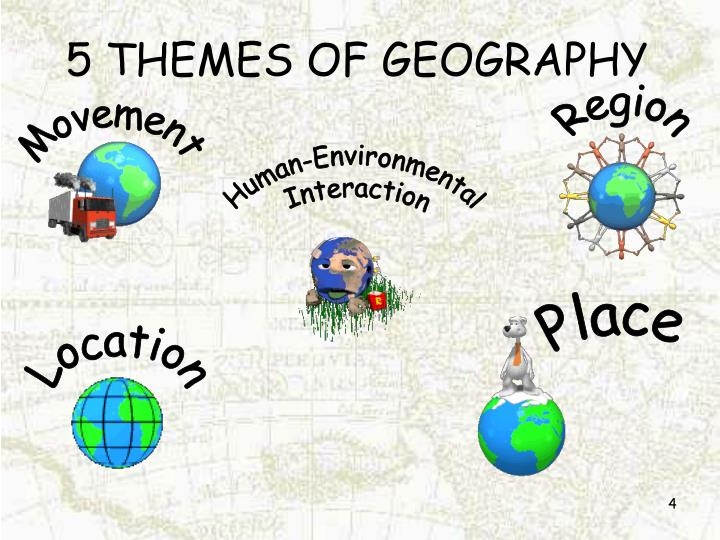 Image result for themes of geography