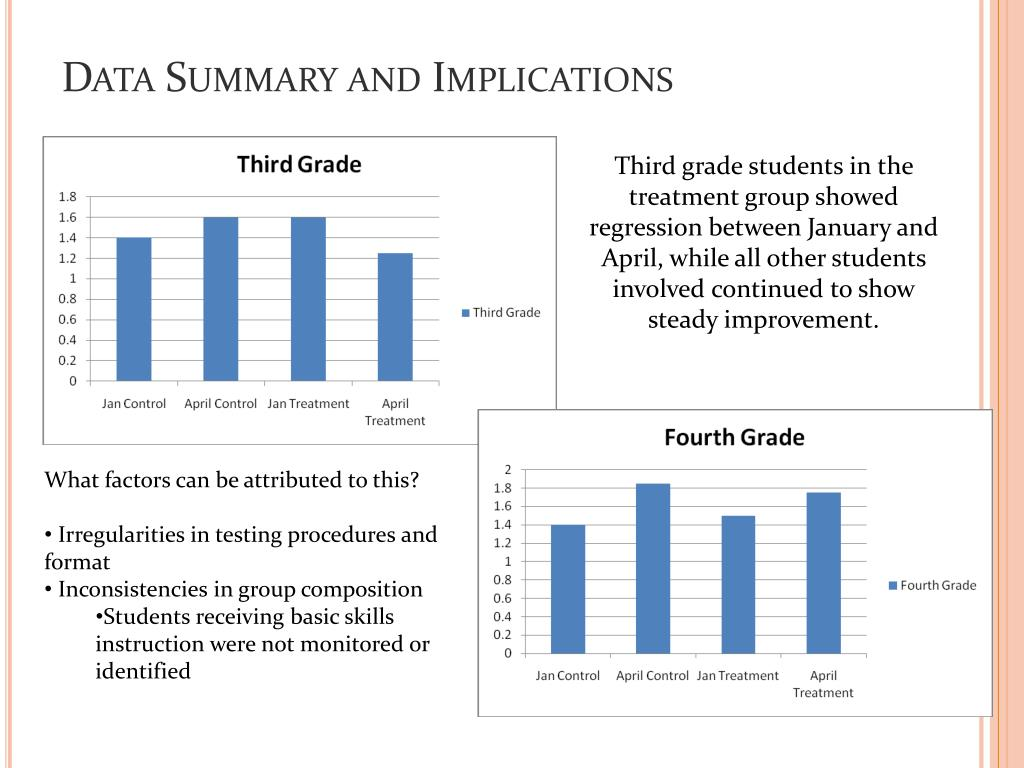 Data Summary and Implications
