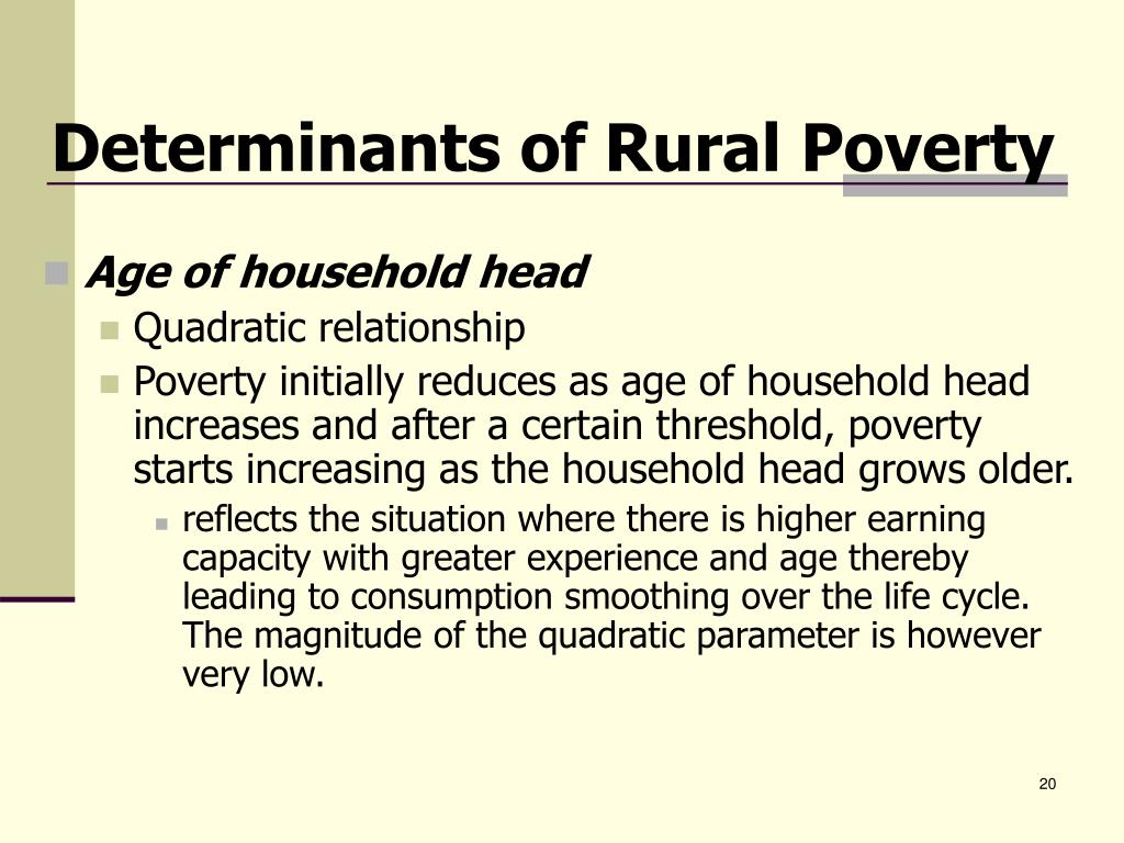 Determinants of Rural Poverty