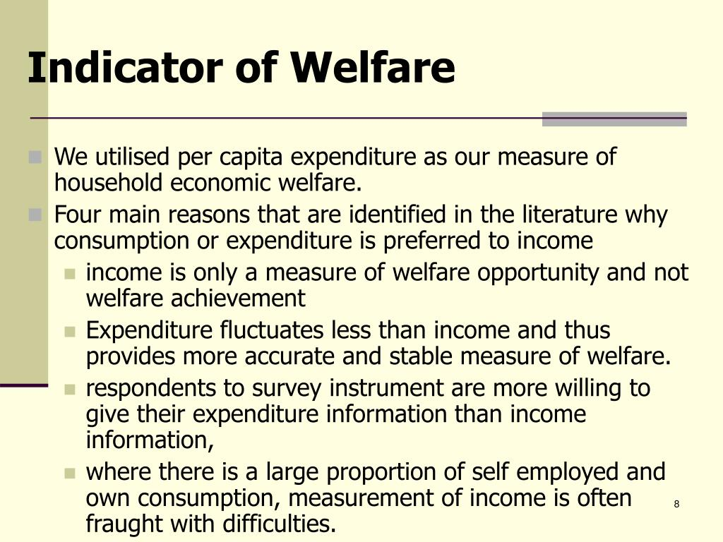 Indicator of Welfare