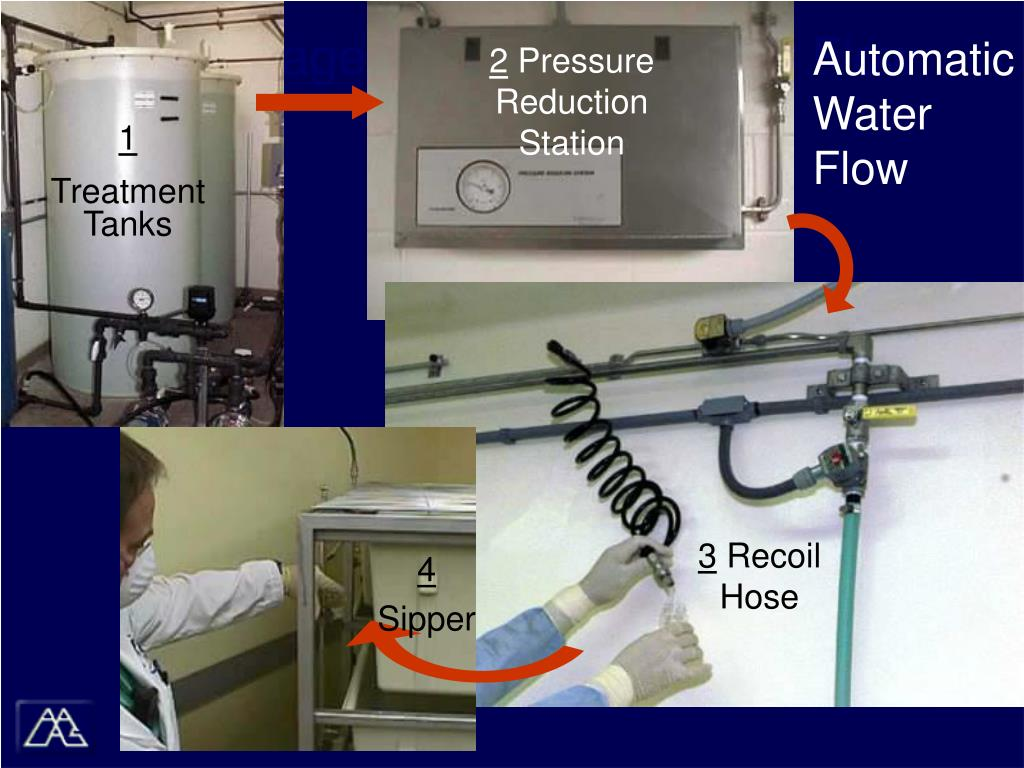 (Images) Automatic Water Flow