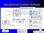 navigational context schema