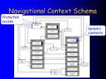 navigational context schema24