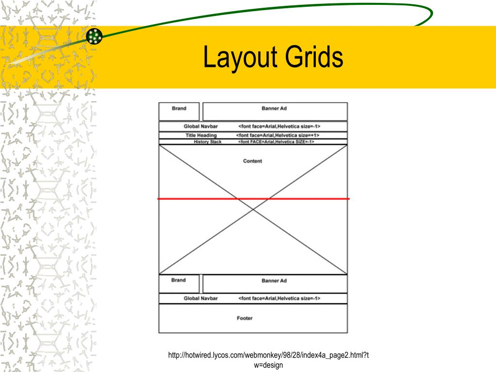 Layout Grids