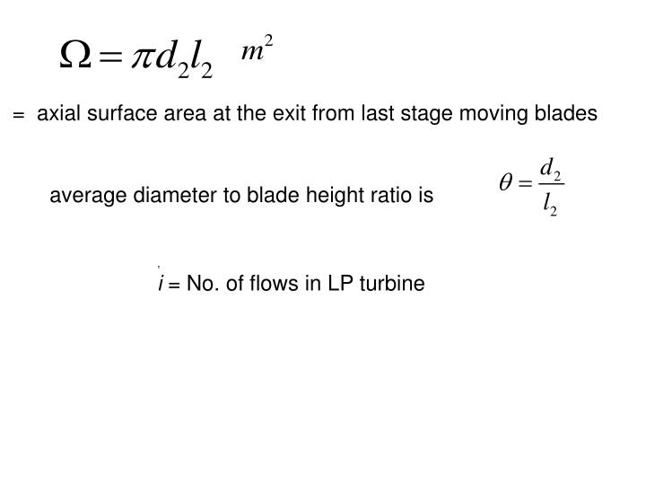 =  axial surface area at the exit from last stage moving blades