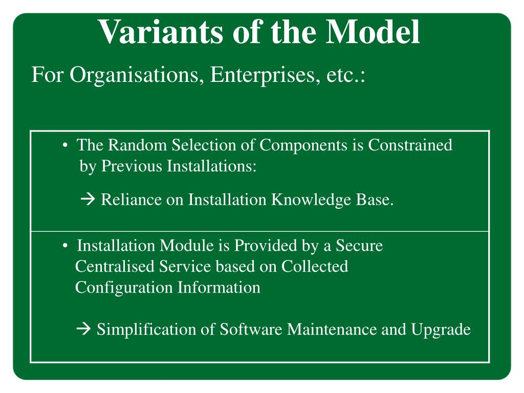 Variants of the Model