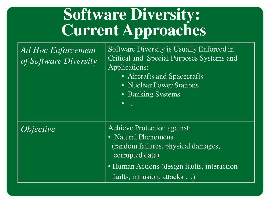 Software Diversity: