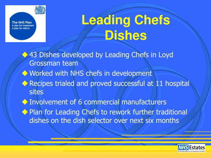 Leading Chefs