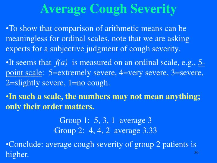 Average Cough Severity