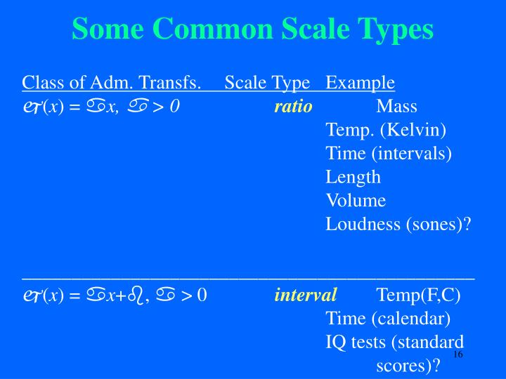 Some Common Scale Types