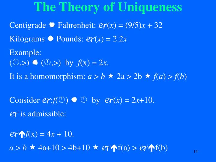The Theory of Uniqueness