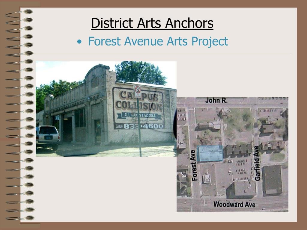 District Arts Anchors
