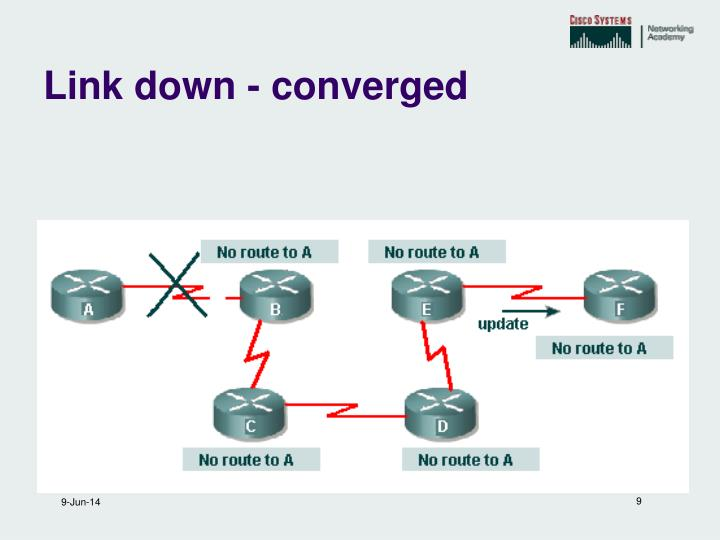 Link down - converged