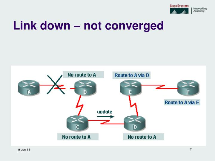 Link down – not converged