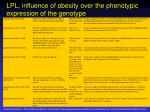 lpl influence of obesity over the phenotypic expression of the genotype