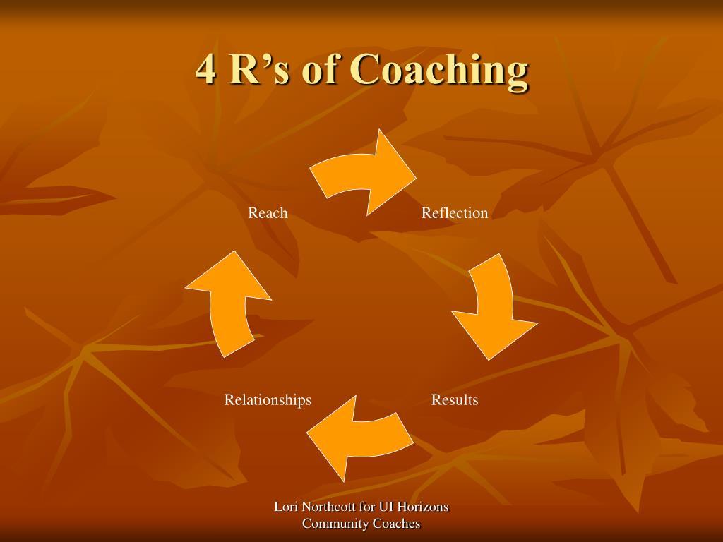 4 R's of Coaching