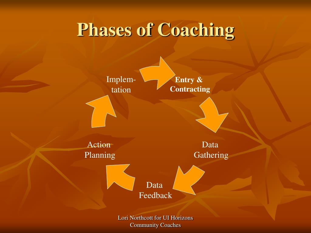 Phases of Coaching