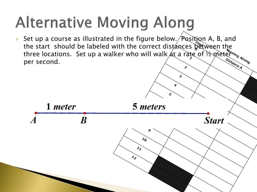 Alternative Moving Along