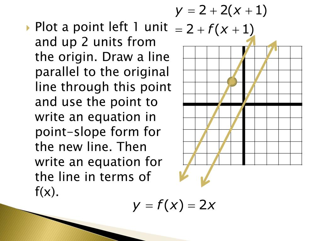 Plot a point left 1 unit and up 2 units from the origin. Draw a line parallel to the original line through this point and use the point to write an equation in point-slope form for the new line. Then write an equation for the line in terms of f(x).
