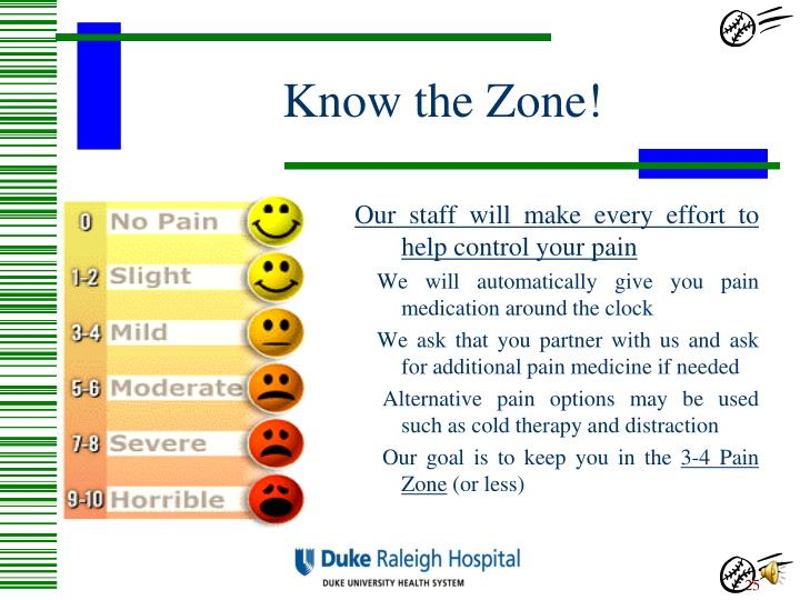 Our staff will make every effort to help control your pain