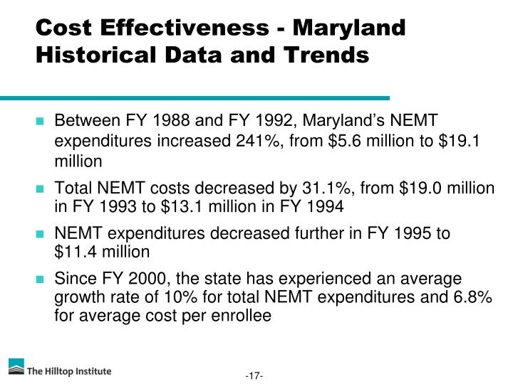 Cost Effectiveness - Maryland Historical Data and Trends