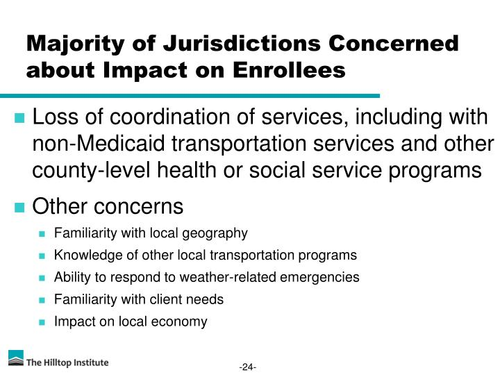 Majority of Jurisdictions Concerned about Impact on Enrollees