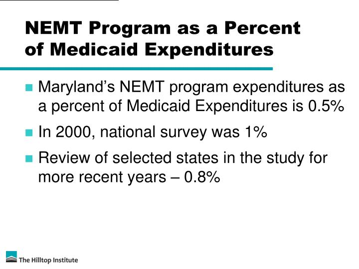 NEMT Program as a Percent of Medicaid Expenditures