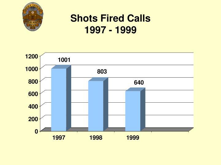Shots Fired Calls
