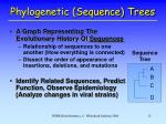 phylogenetic sequence trees12