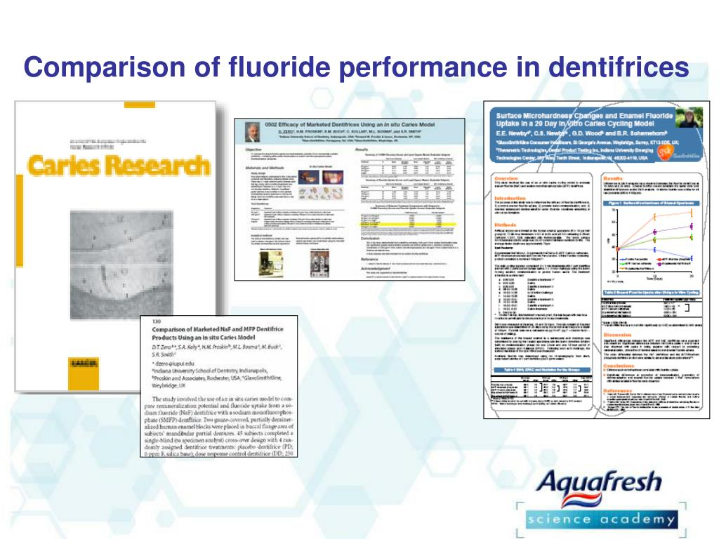 Comparison of fluoride performance in dentifrices
