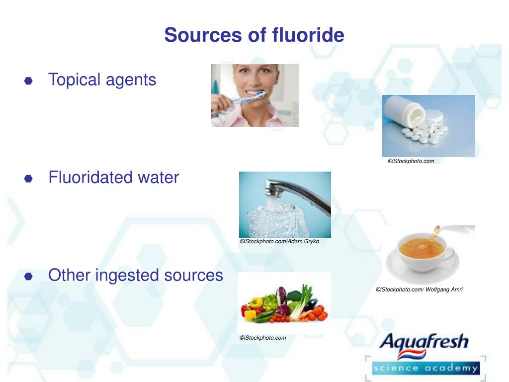 Sources of fluoride